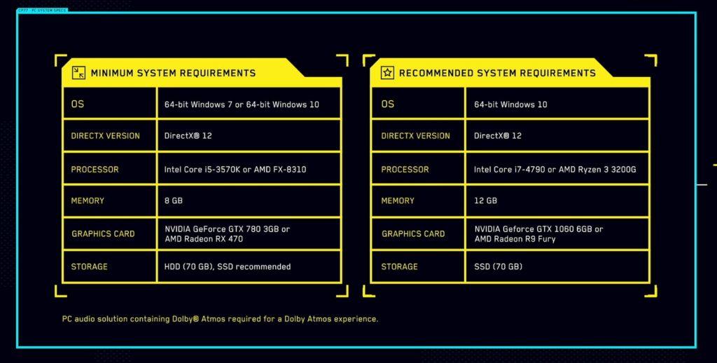 Cyberpunk-2077-PC-requirements