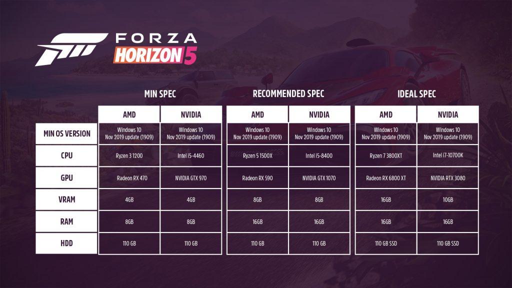سیستم مورد نیاز بازی Forza Horizon 5